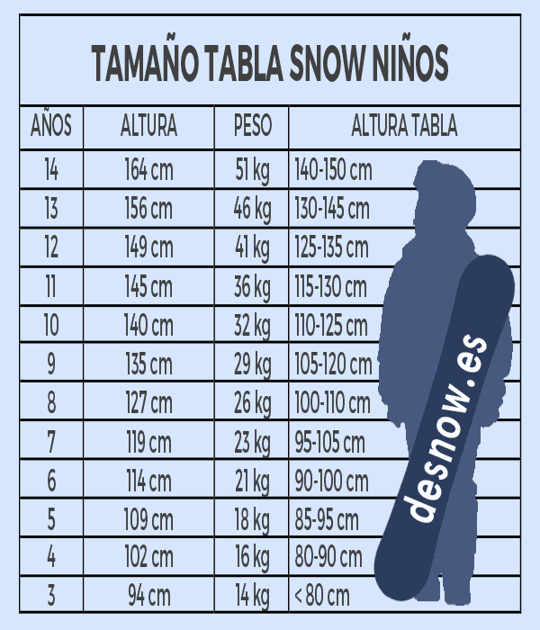 medida tabla snow niño
