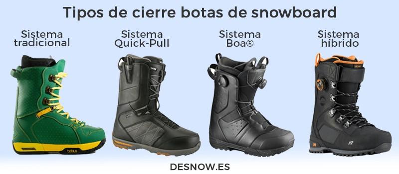 tipos cierre botas de snow
